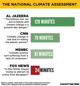 The National Climate Assessment