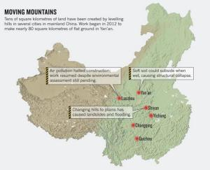China and Climate 2
