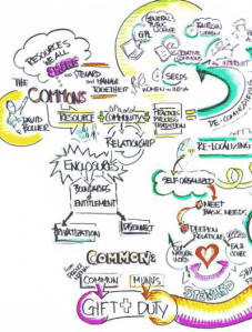 Drawing created during the first morning of the Omega Institute conference by David Hasbury of Neighbours International.